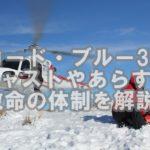 【fod】コードブルー3rd キャストやあらすじを紹介!!救命の体制を解説!